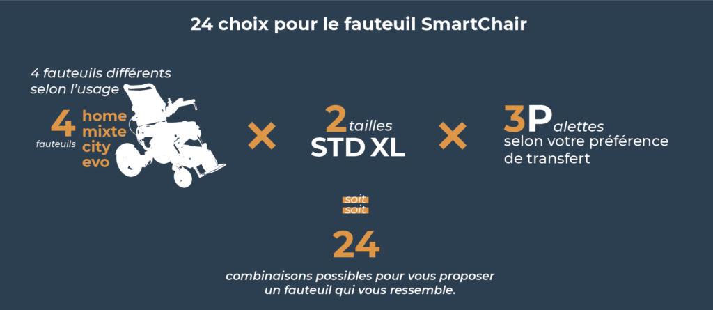 Tous les choix de SmartChair